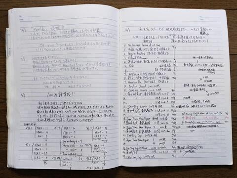 シャドーイングの記録ノート