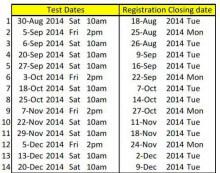 TOEICスケジュール表2014