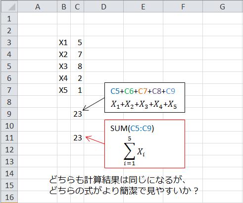 シグマ計算式の比較