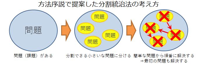 方法序説で提案した分割統治法の考え方