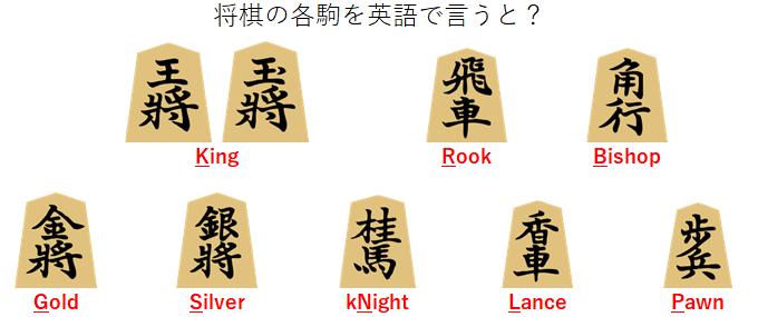 将棋の各駒の英語表現