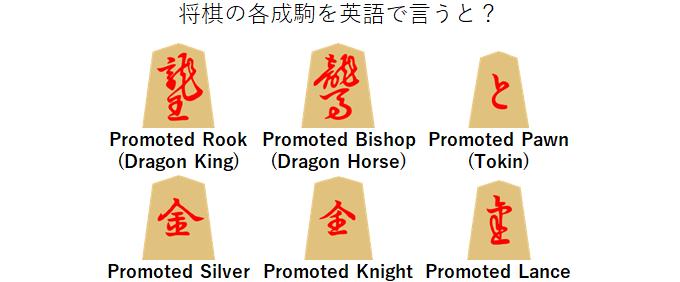将棋の各成駒の英語表現