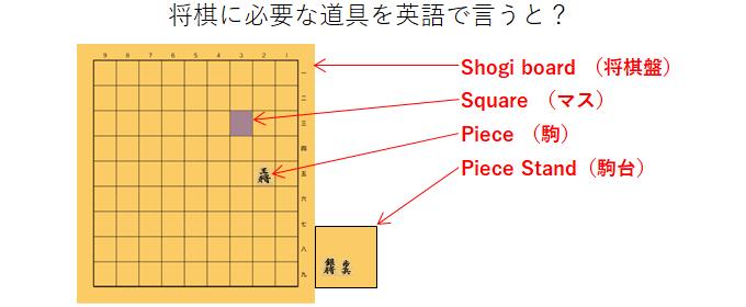 将棋に必要な道具の英語表現