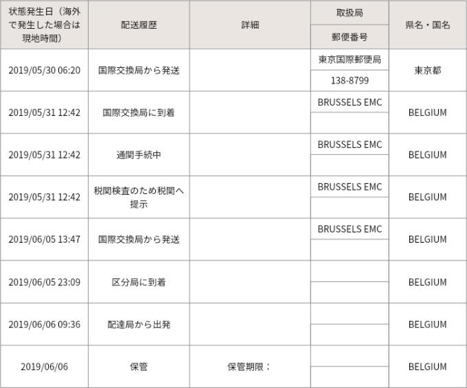 日本から送ったレターのEMSでの追跡結果