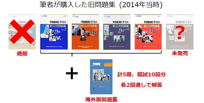 私が2014年当時に買ったTOEIC公式問題集