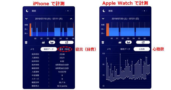 Vitalbook アプリ上の録音または心拍数の表示
