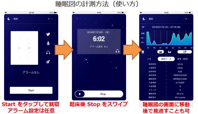 iPhoneアプリで睡眠の計測