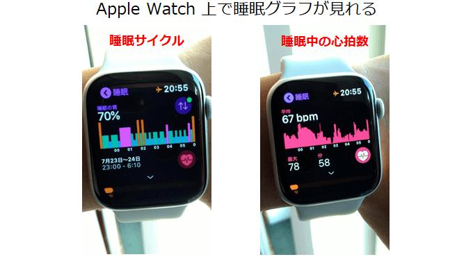 Apple Watch上で睡眠サイクルを見る