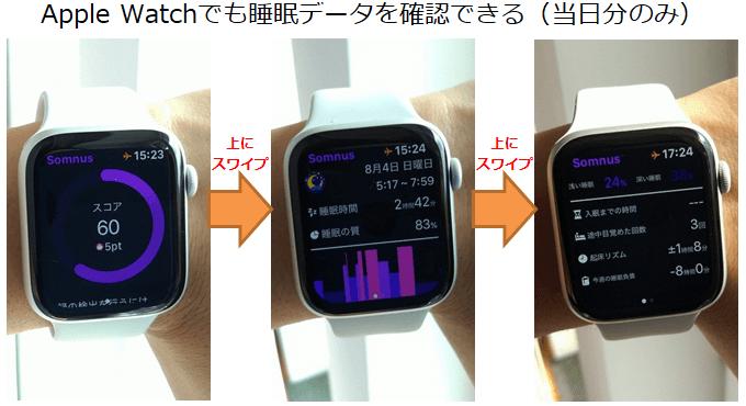Apple Watch画面上の睡眠データ表示
