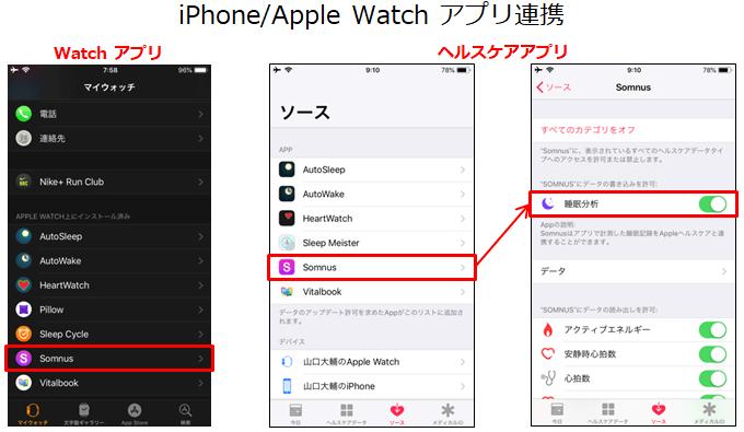 iPhoneアプリ連携操作