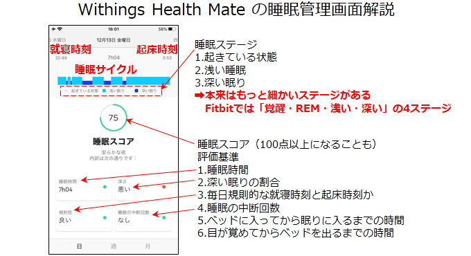 Withings Health Mate アプリの睡眠管理画面