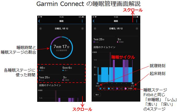 Garmin Connect の睡眠管理画面