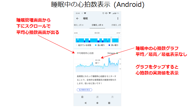 Android版睡眠中の心拍数グラフ
