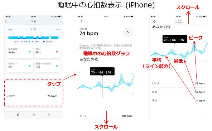 iPhone版睡眠中の心拍数グラフ