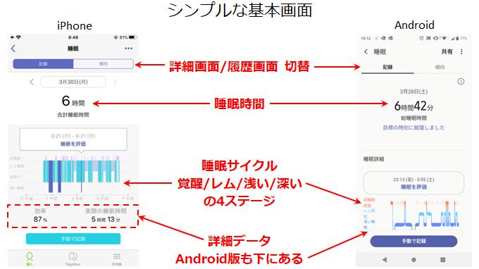 Samsung Healthアプリ睡眠基本画面