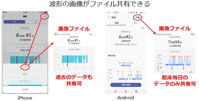 Samsung Healthアプリ睡眠図シェア画面