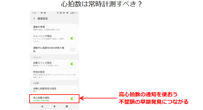 Samsung Healthアプリ心拍数異常検出設定画面