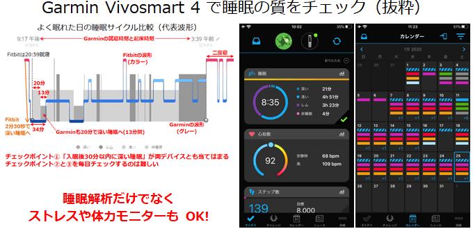 Garmin Vivosmart 4睡眠管理機能レビュー概要