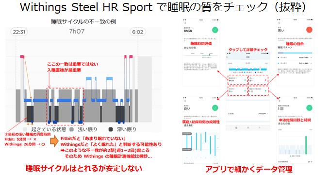 Withings Steel HR Sportの睡眠管理機能レビュー概要