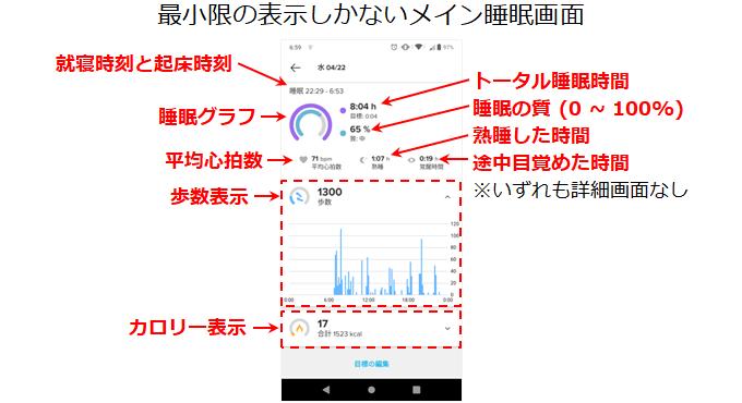 Suuntoアプリの睡眠管理基本画面