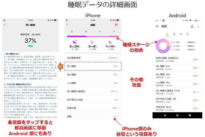 Huawei Healthアプリの睡眠詳細データ画面