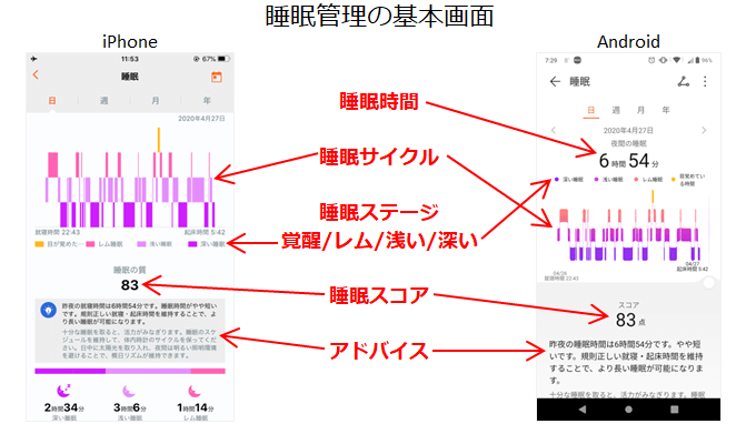 Huawei Healthアプリのメイン睡眠管理画面