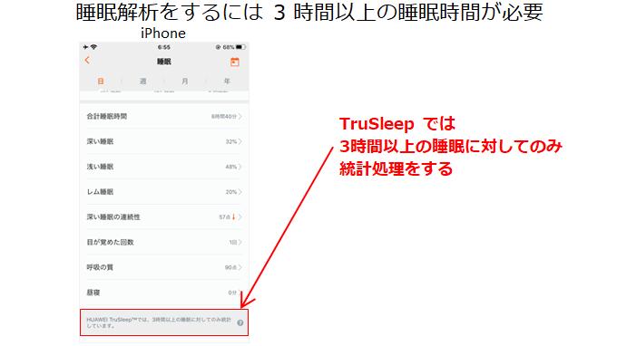 Huawei Healthアプリ睡眠時間についての注意書き