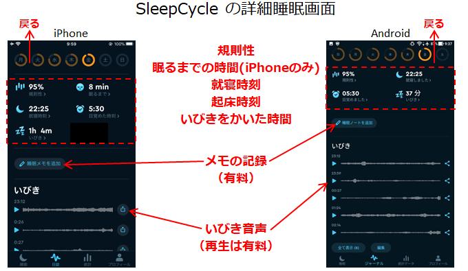 SleepCycleの詳細画面