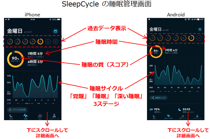 SleepCycleのメイン画面