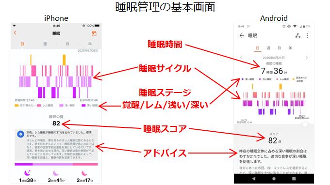 Huawei Health 睡眠管理の基本画面