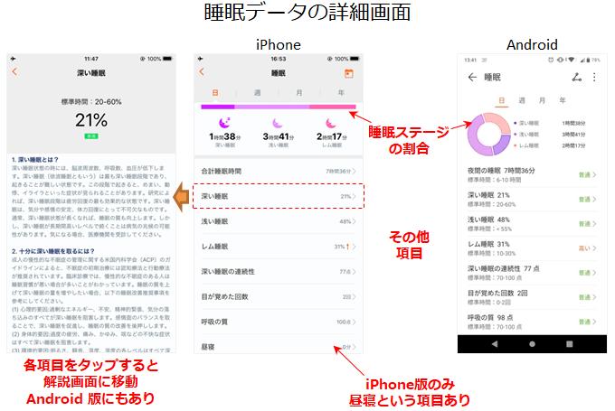 Huawei Health 睡眠管理の詳細画面