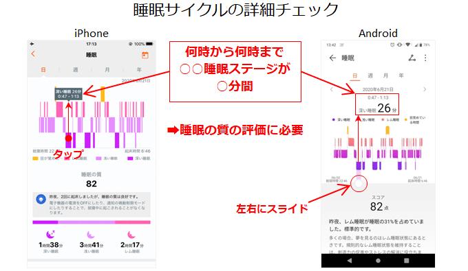 Huawei Health 睡眠ステージの詳細