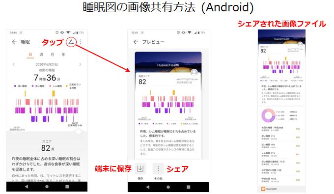 Huawei Health 睡眠図のシェア機能