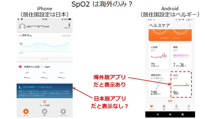Huawei Health 設定国によるSpO2表示の有無
