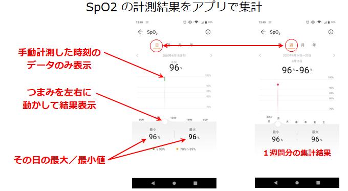 Huawei Health SpO2 の管理画面