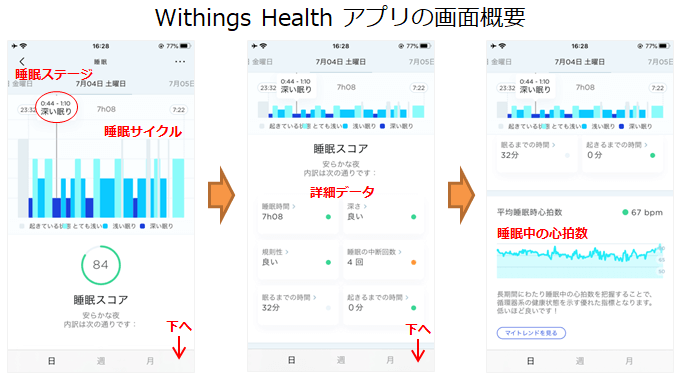 Withings Health アプリの睡眠管理画面