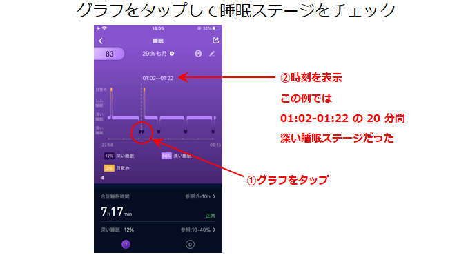 Zeroner Health Proアプリの睡眠ステージチェック機能