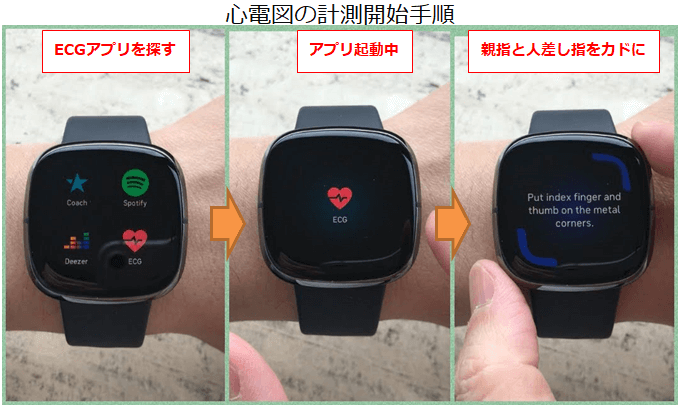 Fitbit ECGアプリの開始方法