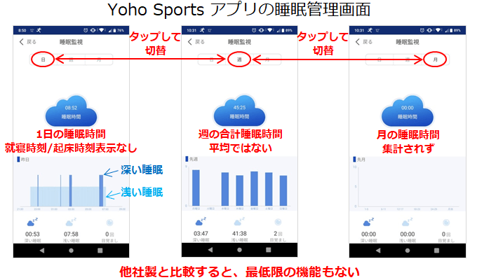 Yoho Sportsアプリ睡眠管理画面