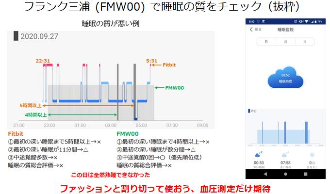 フランク三浦FMW00の睡眠管理機能のレビュー概要