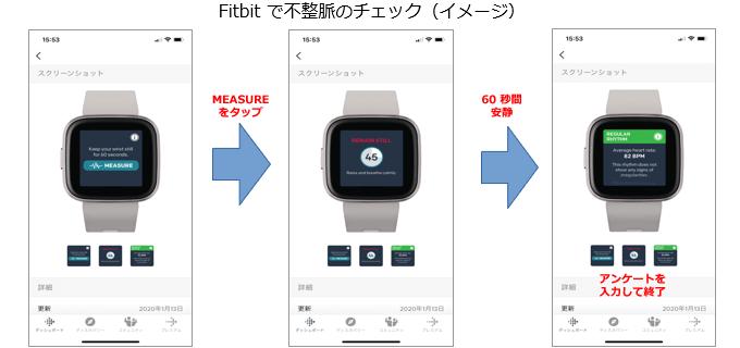 Fitbitアプリで不整脈をチェックする方法