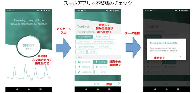 スマホアプリで不整脈をチェックする方法