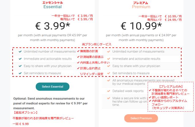 有料サービスの価格リスト