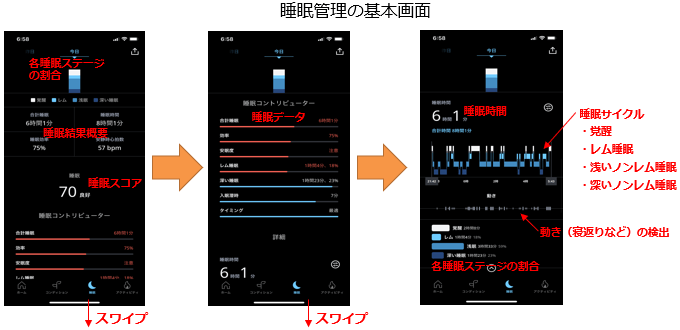 アプリの睡眠管理メイン画面