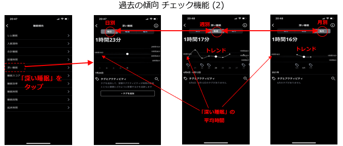 アプリで過去の睡眠データを見るための集計切り替え画面